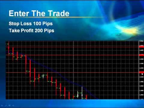 Secret 5 forex when to buy & when to sell