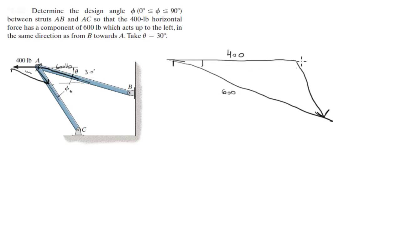 finding design angle phi and force along ac