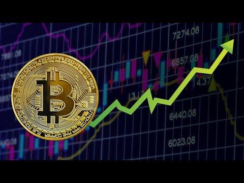 BITCOIN: Análise Técnica Longo Prazo - Preço BTC: 100 MIL DÓLARES! 📈