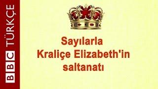 Sayılarla Kraliçe II. Elizabeth'in saltanatı - BBC TÜRKÇE