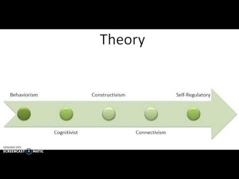 Learning Theory and Educational Technology