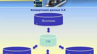 Различия конфигураций программы Конвертация данных 2.1 и 3.0(Конфигурация Конвертация данных 2.1 и 3.0 имеют принципиальные отличия. В видеоролике описаны отличия этих..., 2016-02-05T14:15:15.000Z)