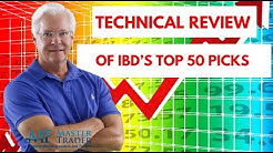 Technical Review of IBD