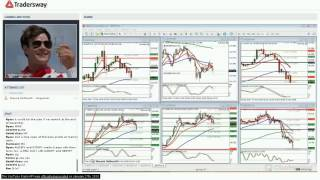 Forex Trading Strategy Webinar Video For Today: (LIVE Monday December 19, 2016)