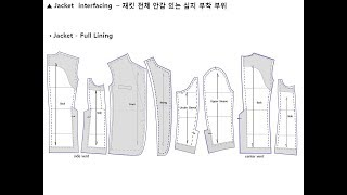 facing and lining pattern 2/ 안…