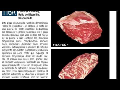 english/spanish-7th-edition-of-the-meat-buyer's-guide-in-english