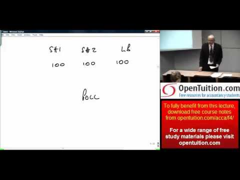ACCA F4 Chapter 10 Company Law part 9 Procedure for Alteration