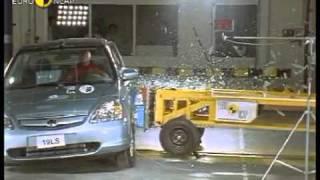 Краш-тест - Honda Civic 2001 (E-NCAP)
