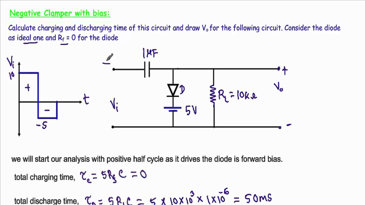 Negative Clamper Circuit And Solved Example With Bias