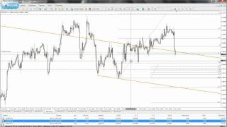 Live Forex Trading Channel - Video 3
