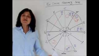 CANCER February 2014 Astrology Forecast