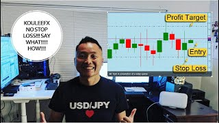 Why I Do Not Use Stop Loss in My Forex Trading