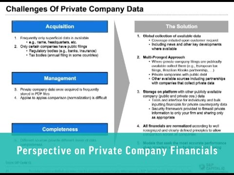 Perspective On Private Company Financials