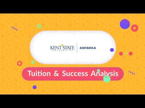 Kent State University at Ashtabula Tuition, Admissions, News & more
