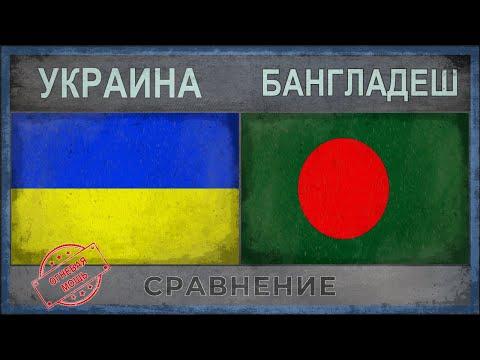 УКРАИНА vs БАНГЛАДЕШ