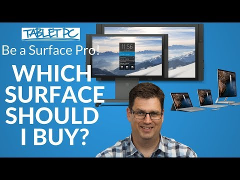 What Surface Should I Buy?