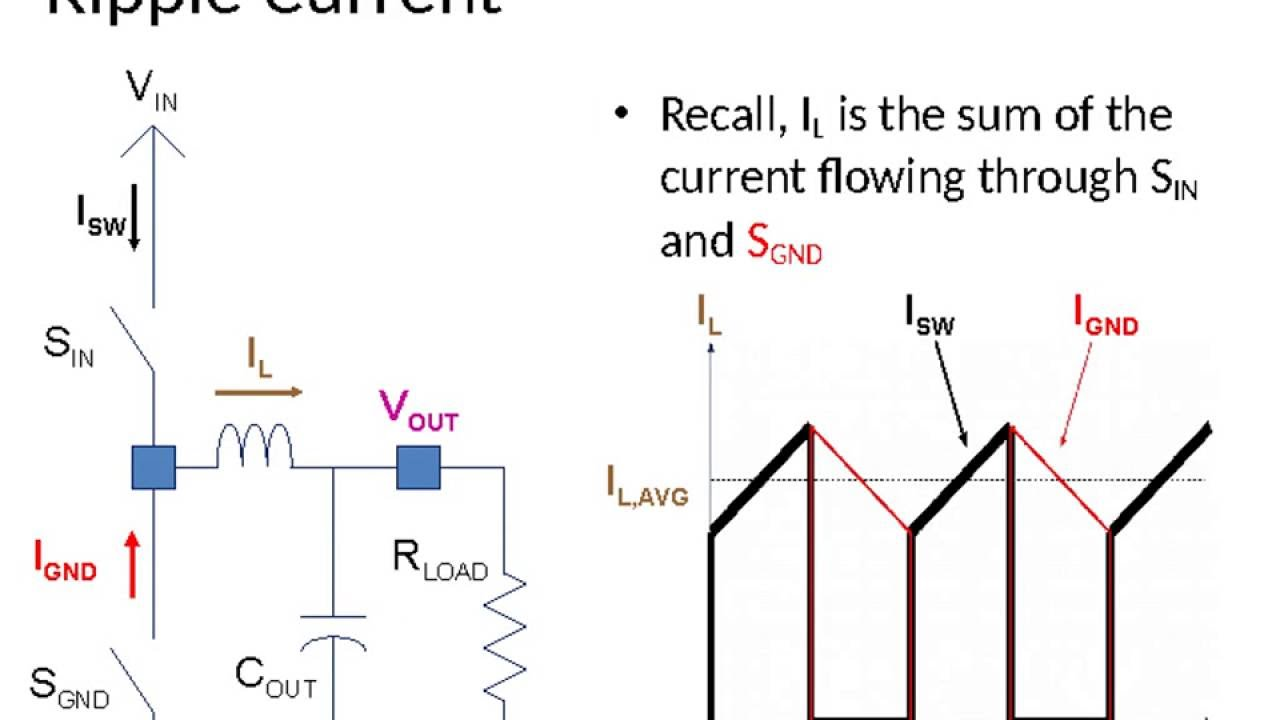 Switching Mode Power Supply SMPS Lectures - YouTube