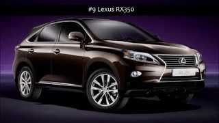 Top 10 SUV 2013 (Ranking)