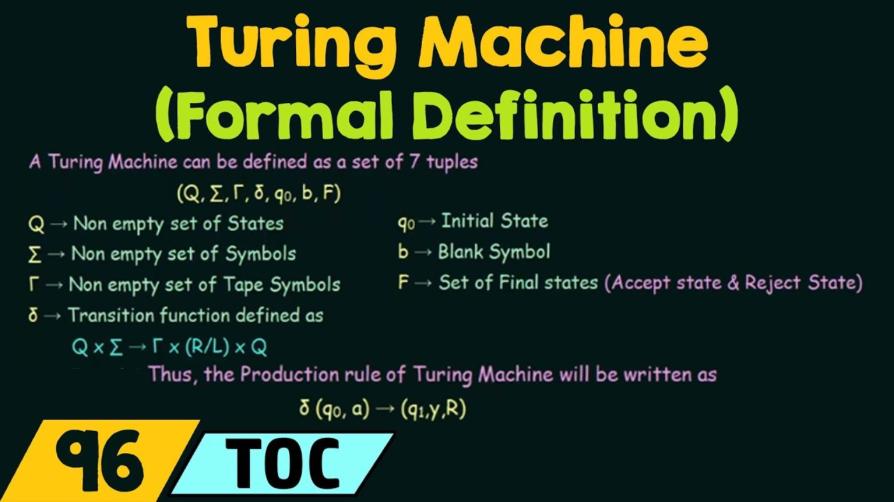 Turing Machine Formal Definition Youtube