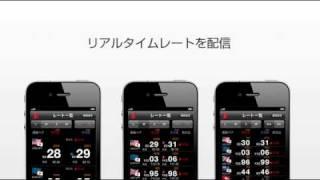 岡三オンライン証券「くりっく365」iPhone専用FXアプリ