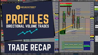 Trade Recap ||  Trading Profiles - 3 Trades 3 Wins (+$3197)