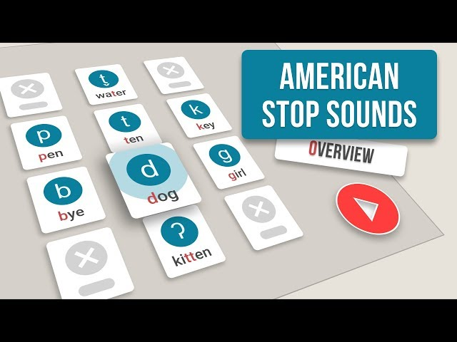 Stop Sounds Overview – American English Pronunciation