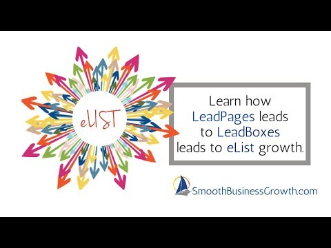 The 6-Second Trick For Leadpages Leadboxes