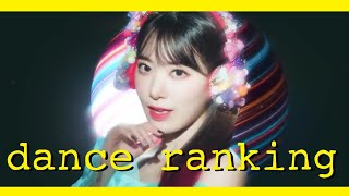 Download IZ*ONE Dance Ranking (ranked by a dancer)