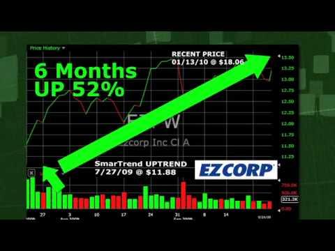 Ezcorp EZPW (NASDAQ:EZPW) Stock Trading Idea: 52% Return in 6 Months