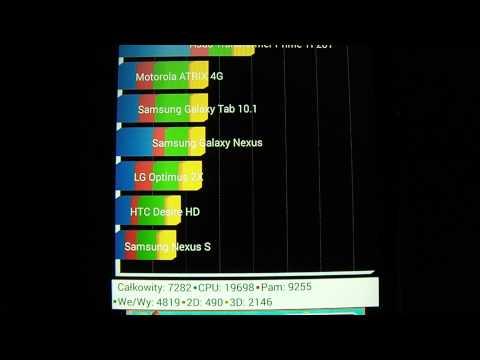 Quadrant benchmark Sony Xperia SP 2x1,7ghz Krait 300 Adreno 320 1GB