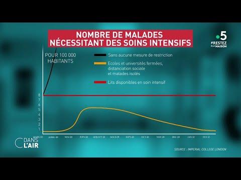 Coronavirus: les scénarios de propagation de l'épidémie - Reportage #cdanslair 20.03.2020