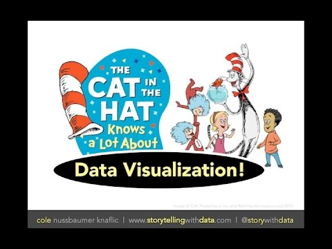 The Cat in the Hat Knows a lot about Data Visualization