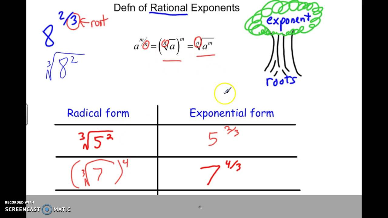Converting radical form to exponential form - YouTube