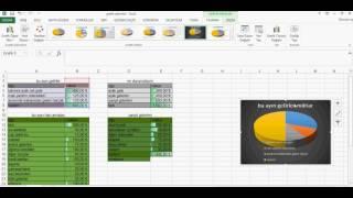 Excel Grafik İşlemleri 2