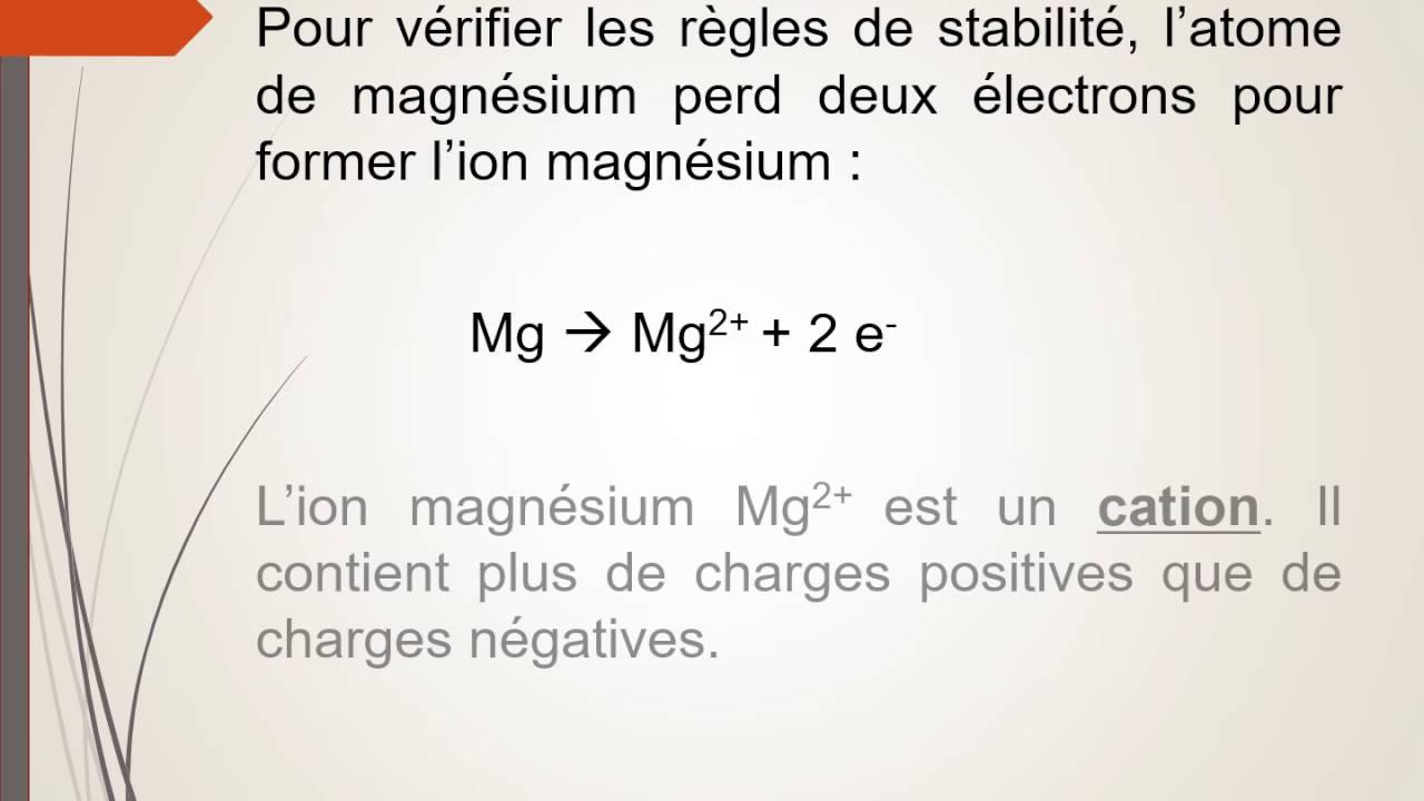 Les Ions Monoatomiques Youtube