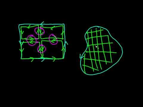 Matematica - Rotore - Teorema di Stokes: Dimostrazione Intuitiva