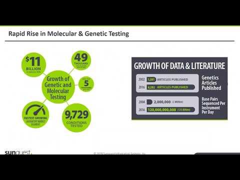 Informatics to Drive Precision Medicine: From Data to Diagnostics