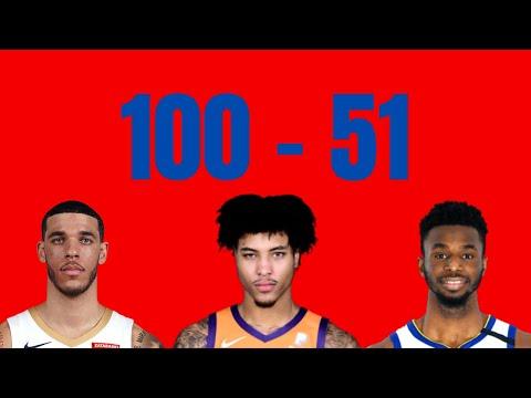 TOP 100 NBA Players 2020 Part 1: 100 - 51