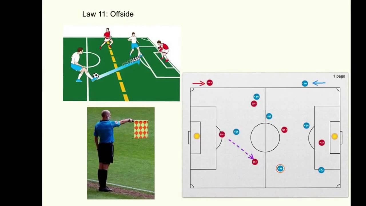 Laws of the Game (association football) - Wikipedia