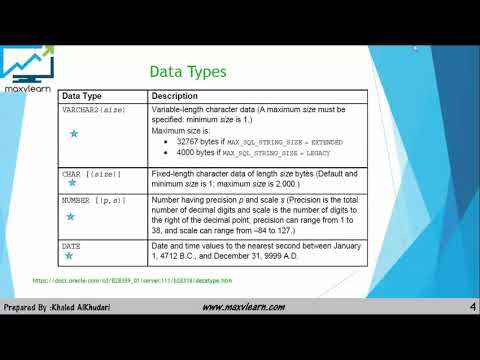 053 Oracle SQL 12c DB objects and data types