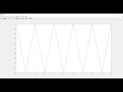 Triangular wave in MATLAB without any builtin function