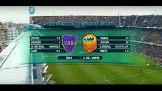 Fútbol en vivo. Boca - Crucero  . Fecha 27. Torneo de Primera División 2015. Fpt