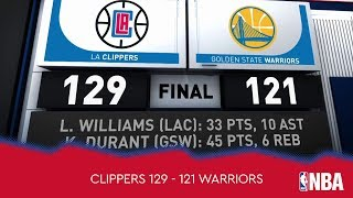 Los Angeles Clippers 129 - 121 Golden State Warriors