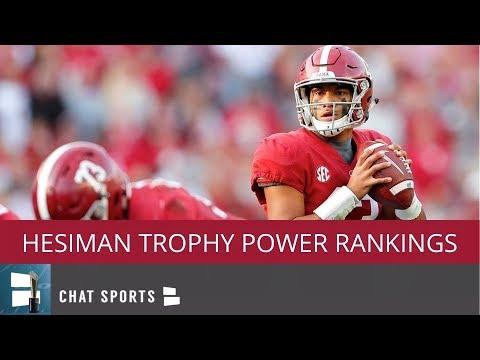 Heisman Trophy Power Rankings: Tua Tagovailoa, Kyler ...