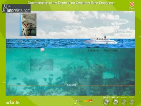 Demonstration Of the Depth of an Ocean By Echo Sounding