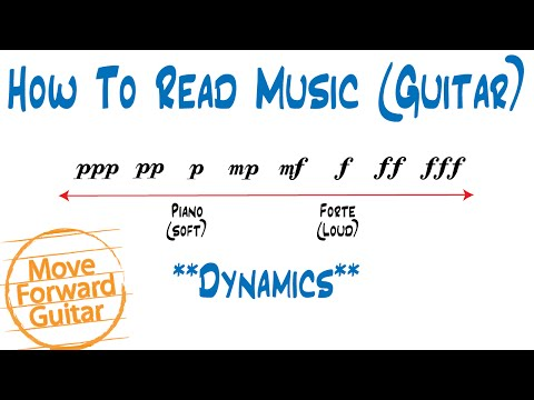 How to Read Music (Guitar) - Dynamics