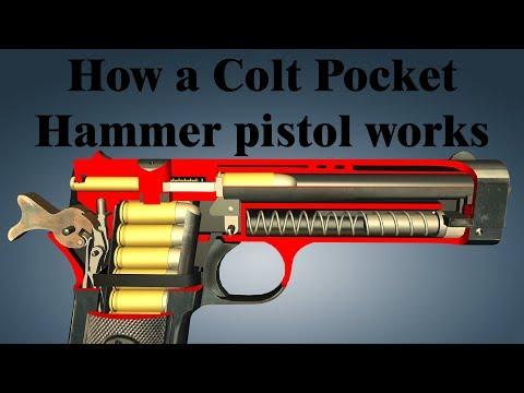 How a Colt Model 1903 Pocket Hammer pistol works