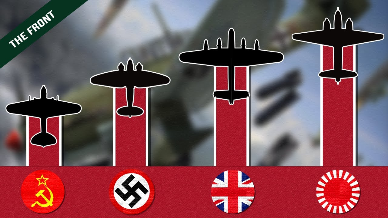 Which Country had the Most Effective Bomber Planes in World War 2