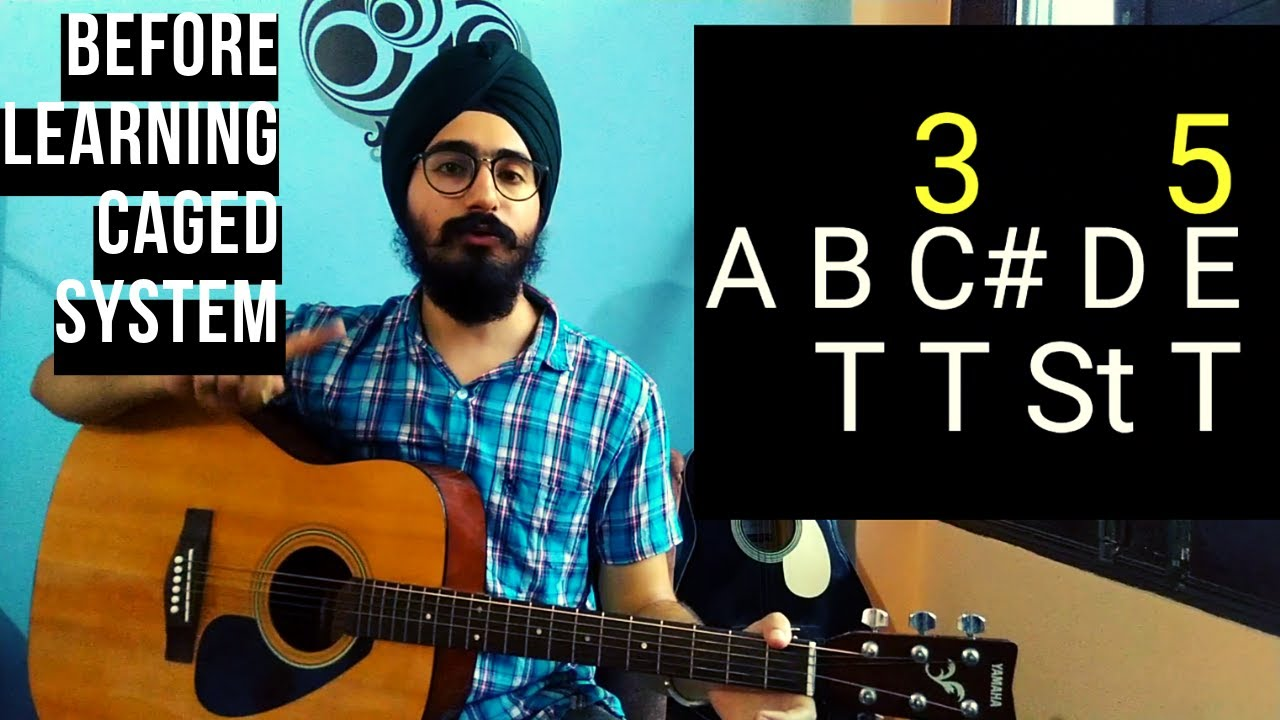 how to learn guitar notes and understand fretboard fast caged system for beginners youtube. Black Bedroom Furniture Sets. Home Design Ideas