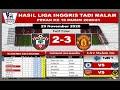 Hasil Southampton VS Man United, Hasil Liga Inggris Tadi Malam dan Klasemen 29112020